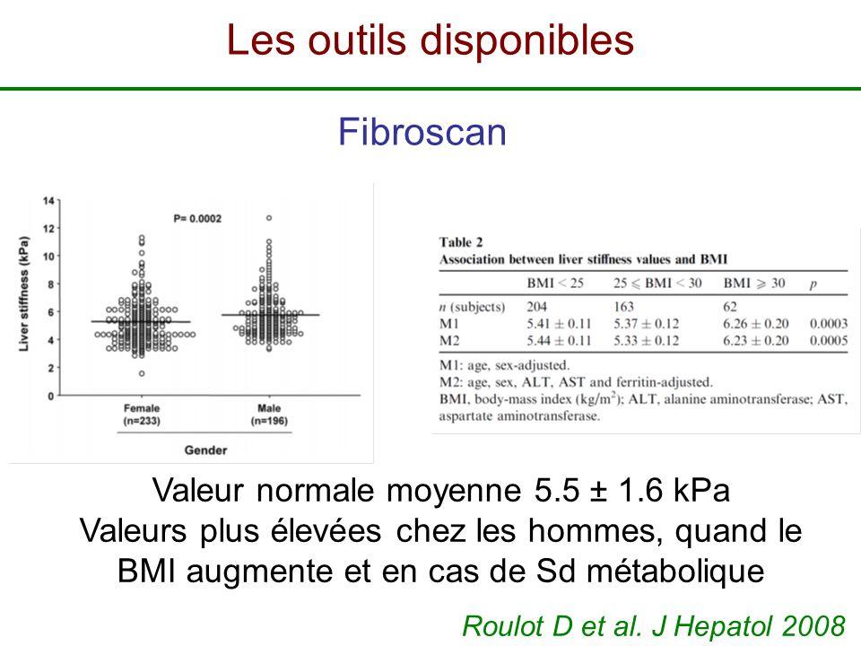 Valeur normale moyenne 5.5 ± 1.6 kPa