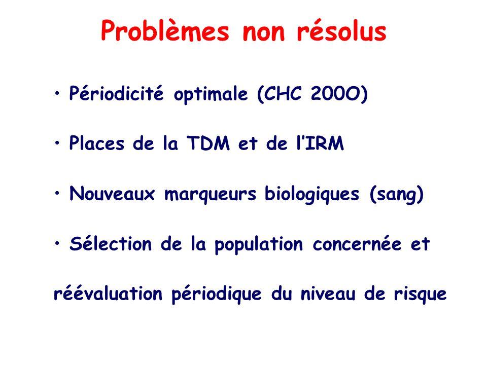 Problèmes non résolus Périodicité optimale (CHC 200O)