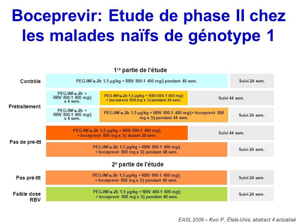 Boceprevir: Etude de phase II chez les malades naïfs de génotype 1