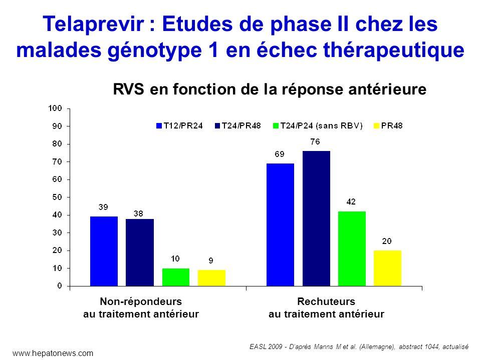 Telaprevir : Etudes de phase II chez les malades génotype 1 en échec thérapeutique