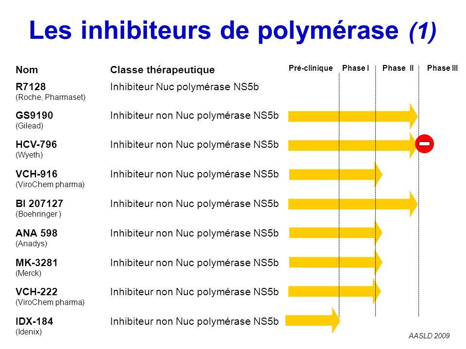 Les inhibiteurs de polymérase (1)