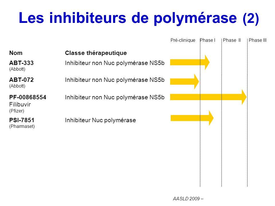 Les inhibiteurs de polymérase (2)