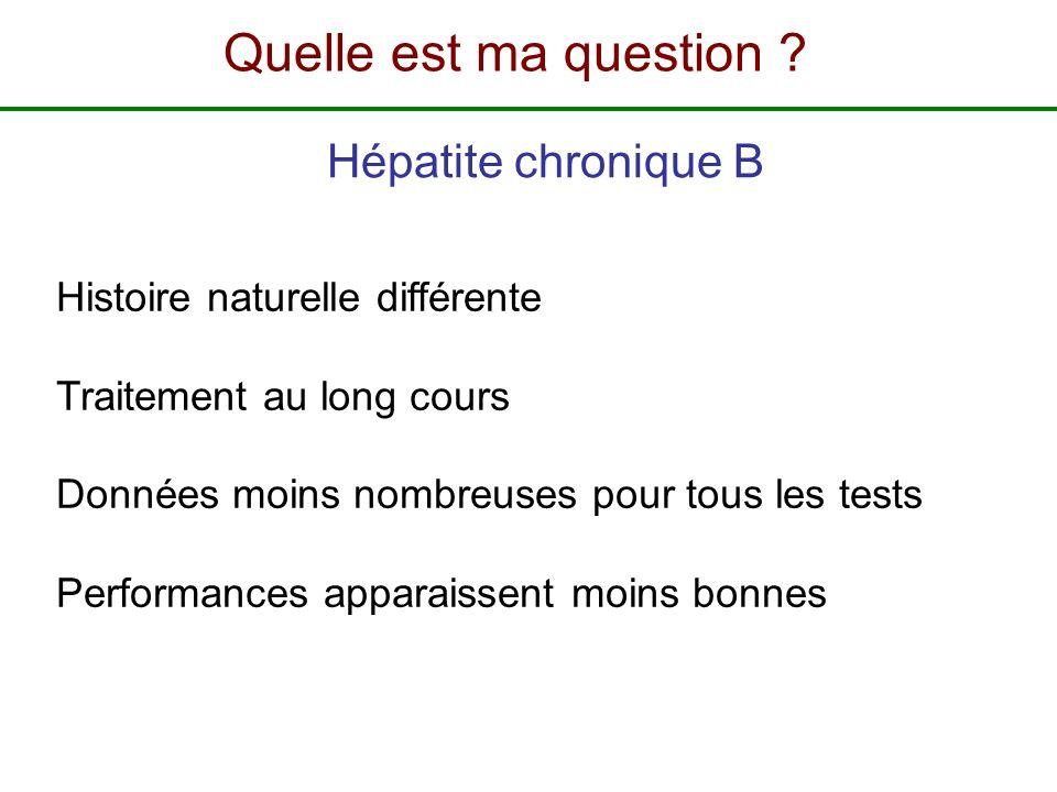Quelle est ma question Hépatite chronique B