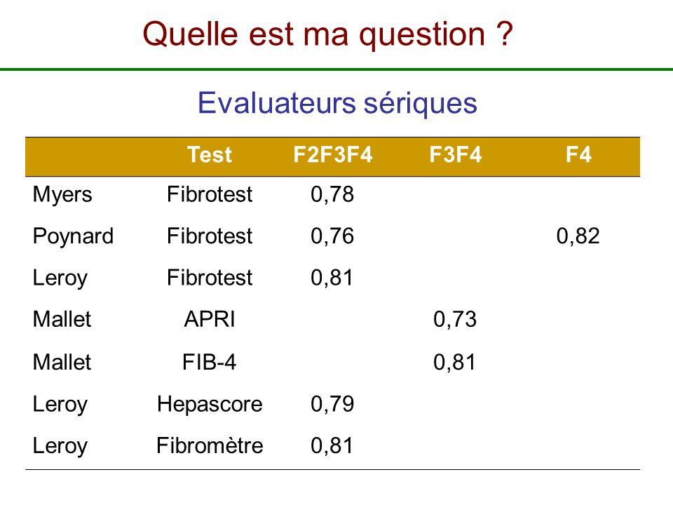 Quelle est ma question Evaluateurs sériques Test F2F3F4 F3F4 F4