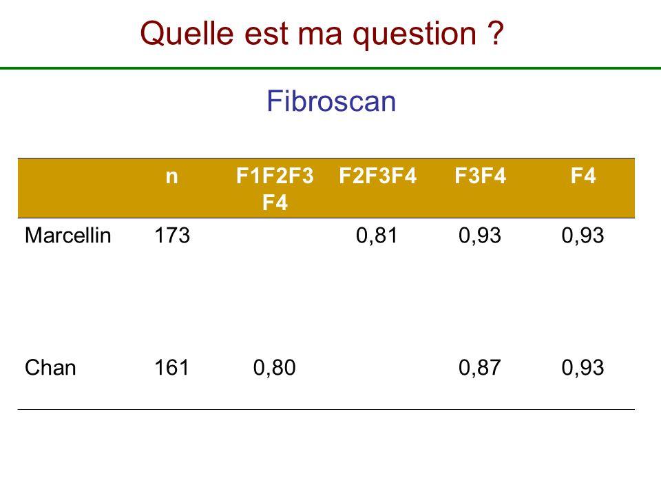 Quelle est ma question Fibroscan n F1F2F3F4 F2F3F4 F3F4 F4 Marcellin