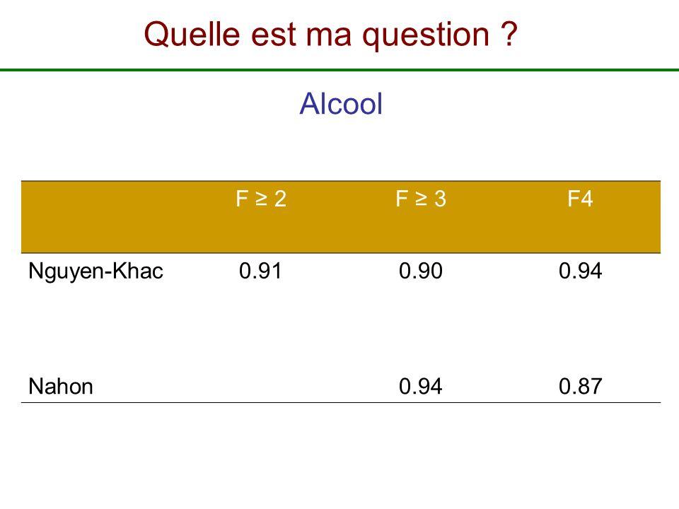 Quelle est ma question Alcool F ≥ 2 F ≥ 3 F4 Nguyen-Khac 0.91 0.90