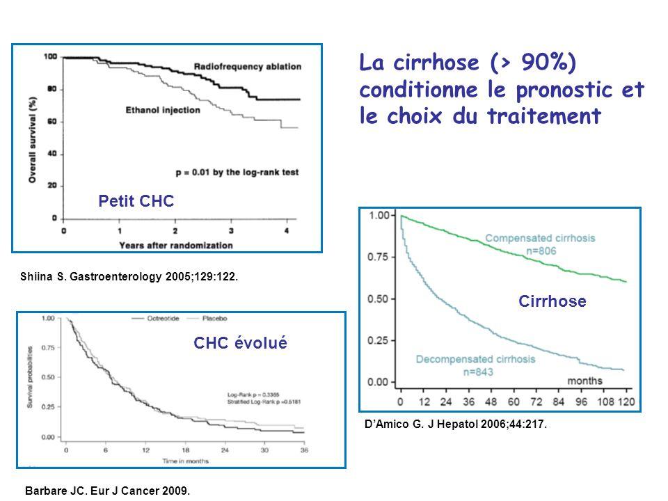 La cirrhose (> 90%) conditionne le pronostic et le choix du traitement