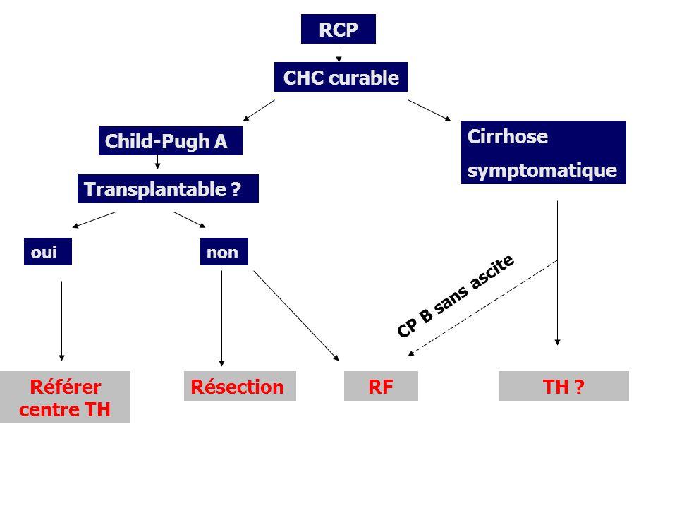 RCP CHC curable Référer centre TH RF TH