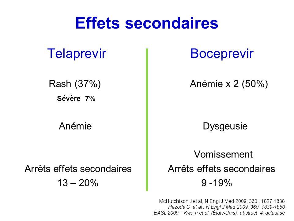 Telaprevir Boceprevir