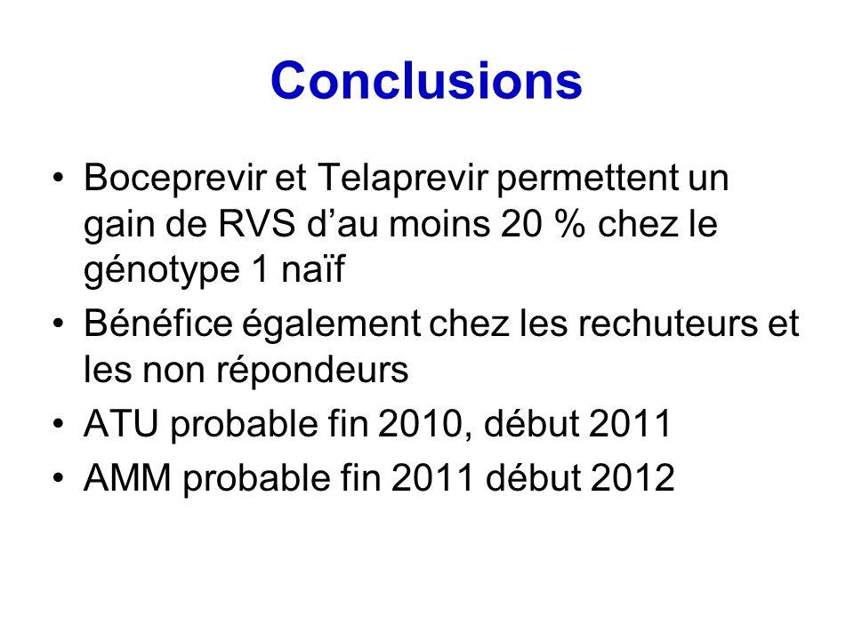Conclusions Boceprevir et Telaprevir permettent un gain de RVS d'au moins 20 % chez le génotype 1 naïf.