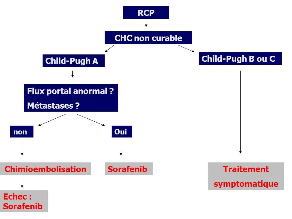 RCP CHC non curable Chimioembolisation Traitement symptomatique