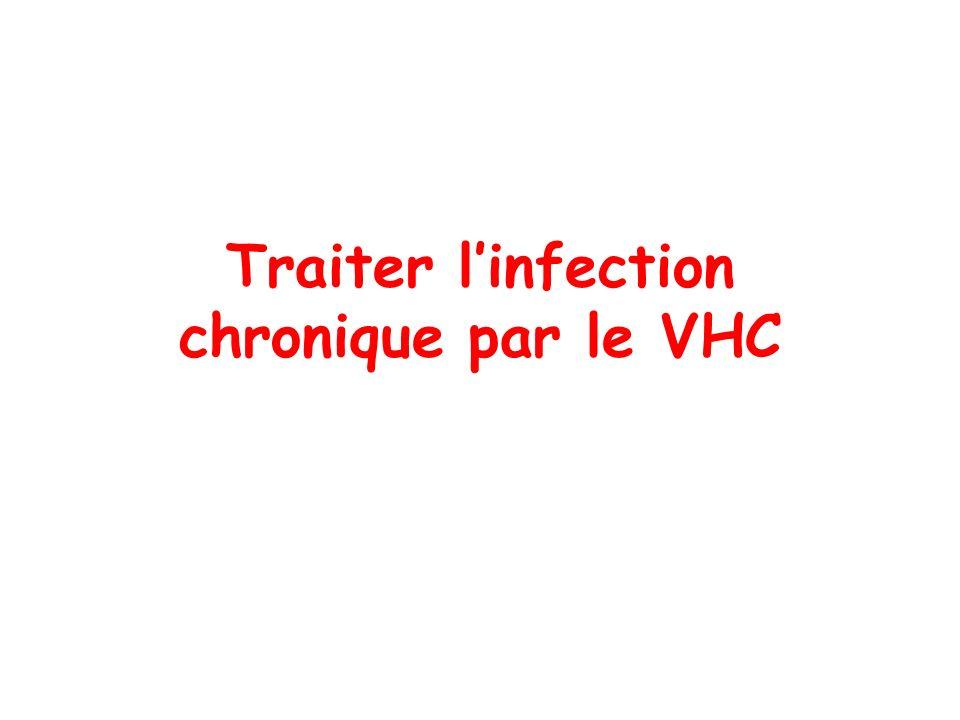 Traiter l'infection chronique par le VHC