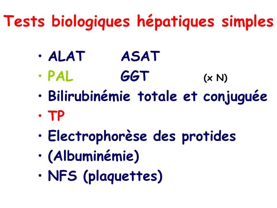 Tests biologiques hépatiques simples