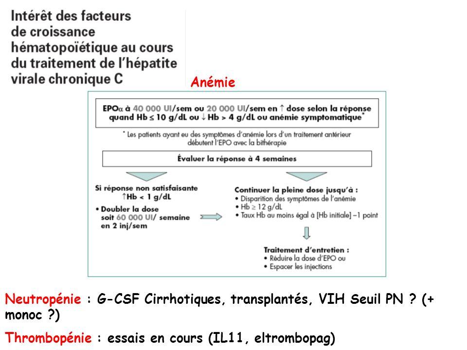 Anémie Neutropénie : G-CSF Cirrhotiques, transplantés, VIH Seuil PN .