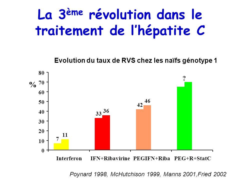 La 3ème révolution dans le traitement de l'hépatite C