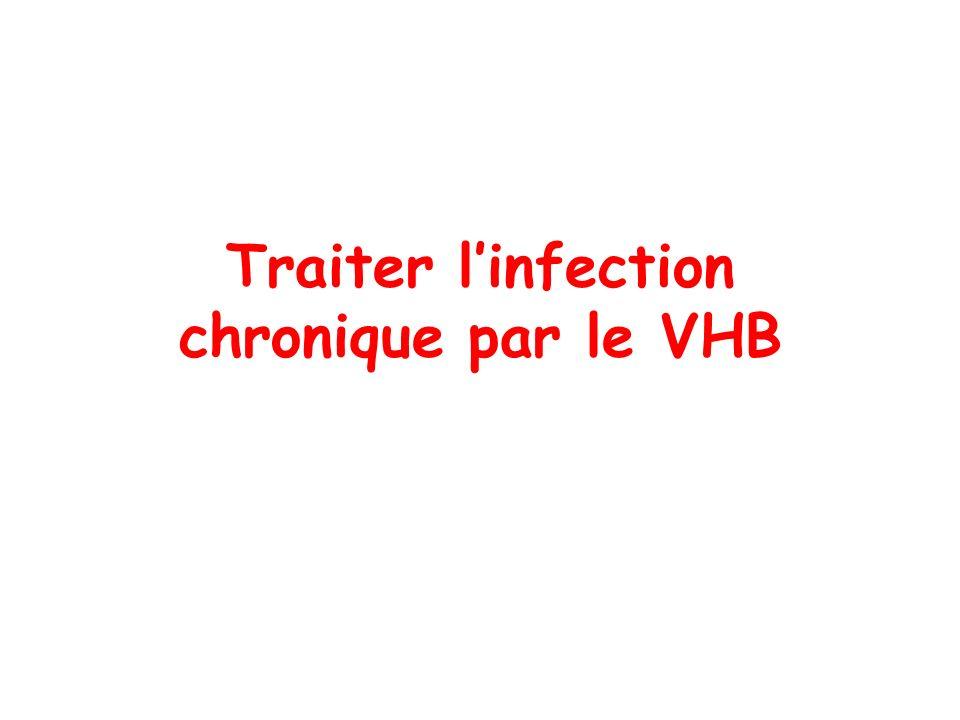 Traiter l'infection chronique par le VHB