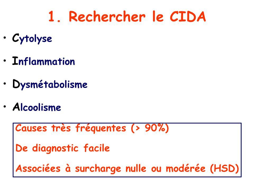 1. Rechercher le CIDA Cytolyse Inflammation Dysmétabolisme Alcoolisme