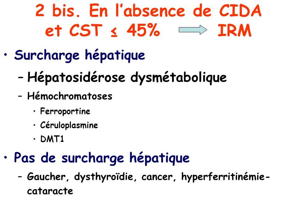 2 bis. En l'absence de CIDA et CST ≤ 45% IRM