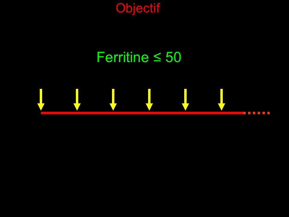 Objectif Ferritine ≤ 50 96