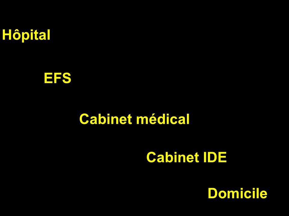 Hôpital EFS Cabinet médical Cabinet IDE Domicile 98