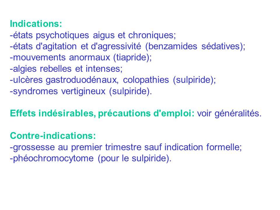 Indications: -états psychotiques aigus et chroniques; -états d agitation et d agressivité (benzamides sédatives);