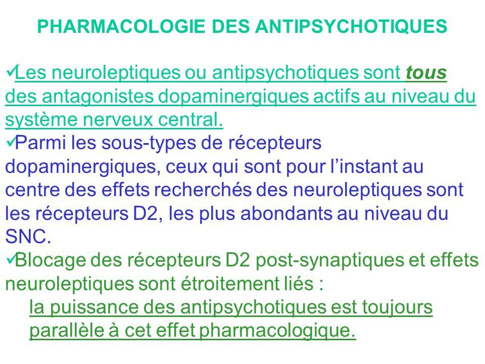 PHARMACOLOGIE DES ANTIPSYCHOTIQUES