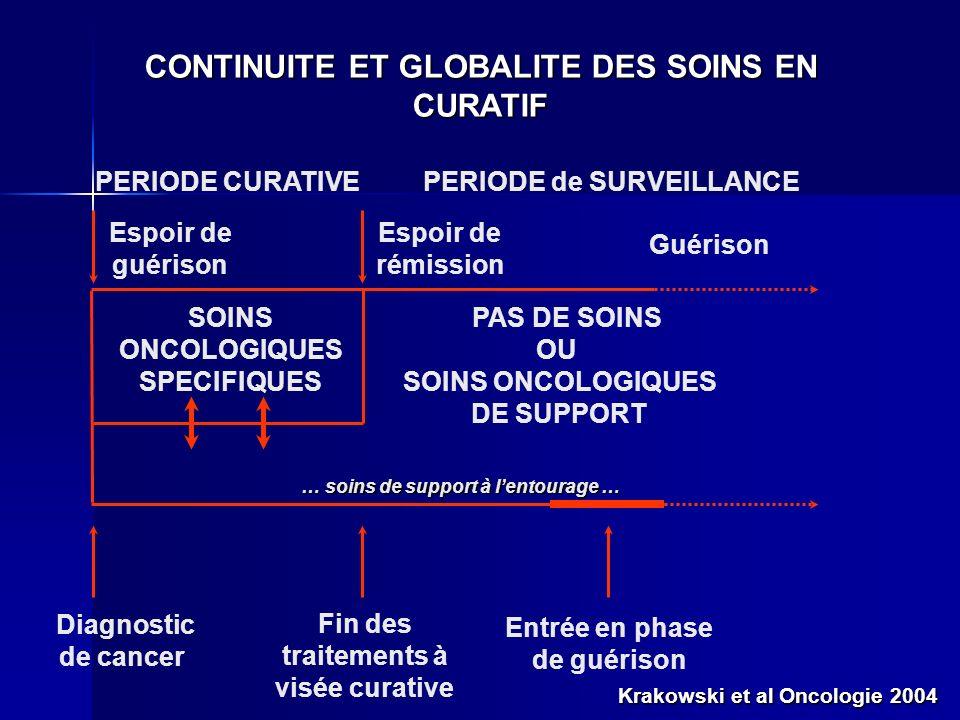 CONTINUITE ET GLOBALITE DES SOINS EN CURATIF