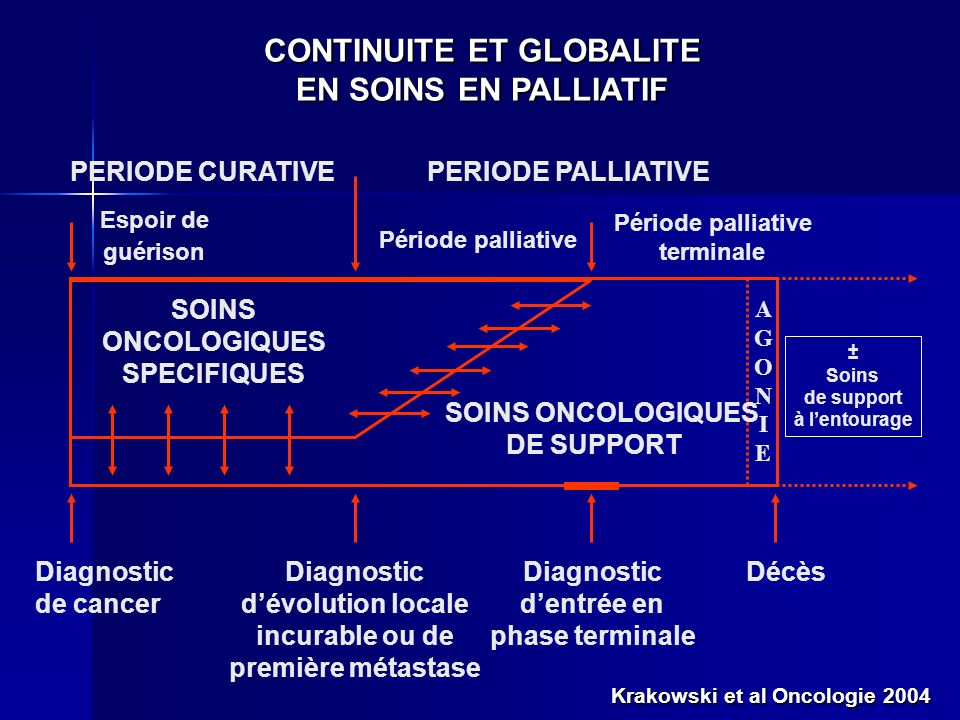 CONTINUITE ET GLOBALITE
