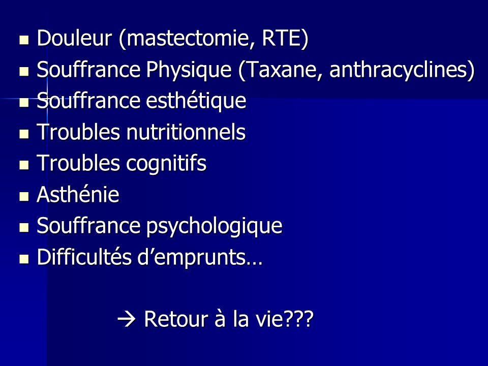 Douleur (mastectomie, RTE)