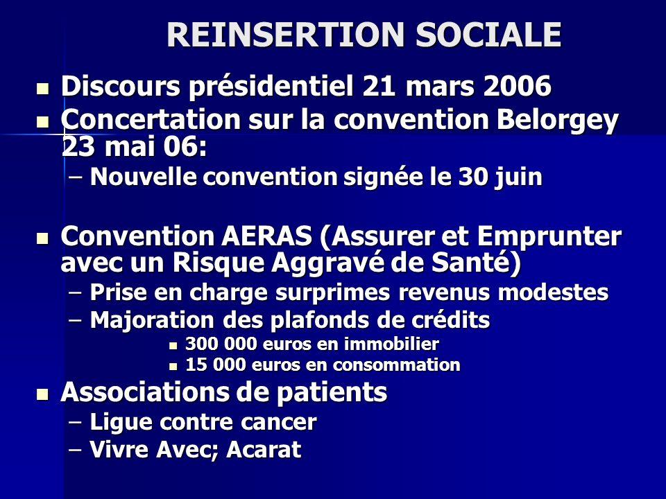 REINSERTION SOCIALE Discours présidentiel 21 mars 2006