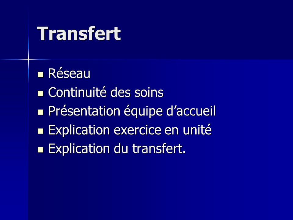 Transfert Réseau Continuité des soins Présentation équipe d'accueil