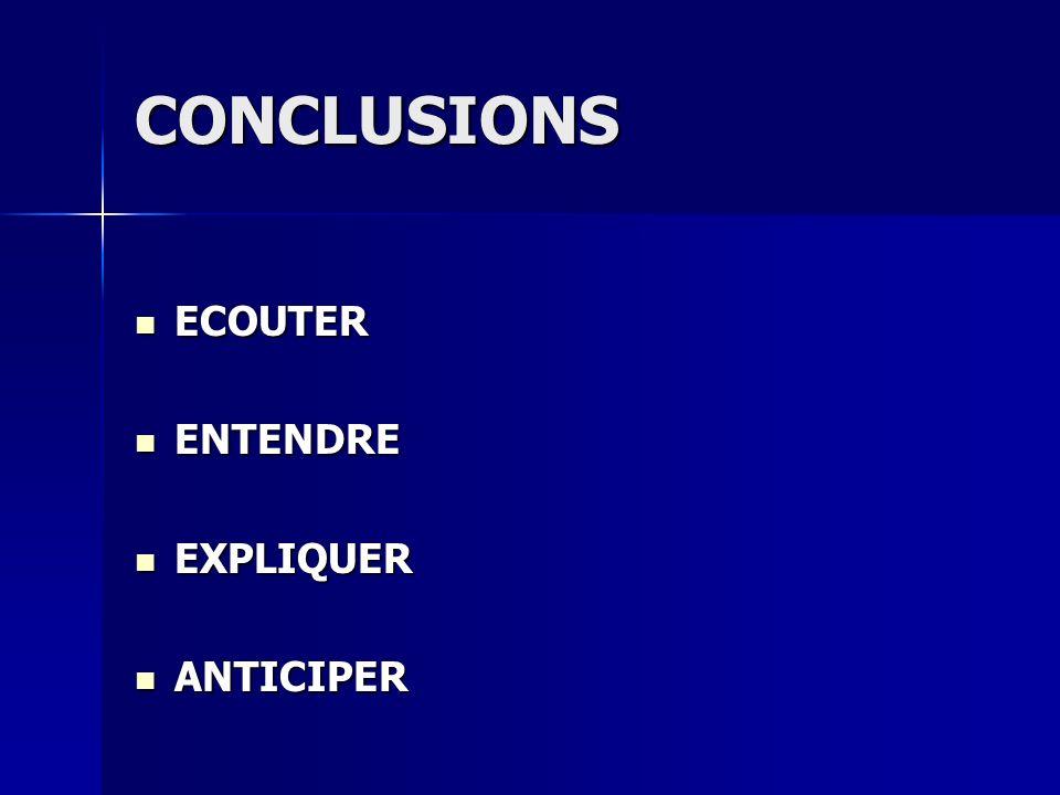 CONCLUSIONS ECOUTER ENTENDRE EXPLIQUER ANTICIPER