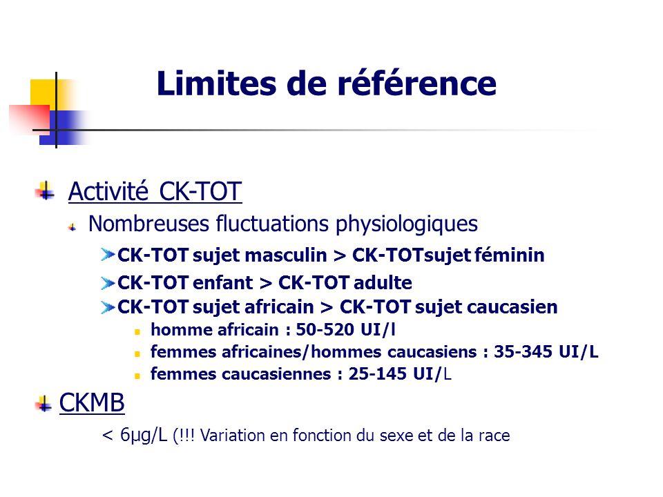Limites de référence Activité CK-TOT CKMB