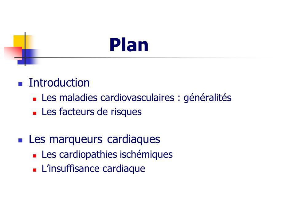 Plan Introduction Les marqueurs cardiaques