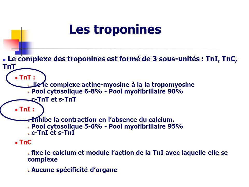 Les troponines Le complexe des troponines est formé de 3 sous-unités : TnI, TnC, TnT. TnT : lie le complexe actine-myosine à la la tropomyosine.