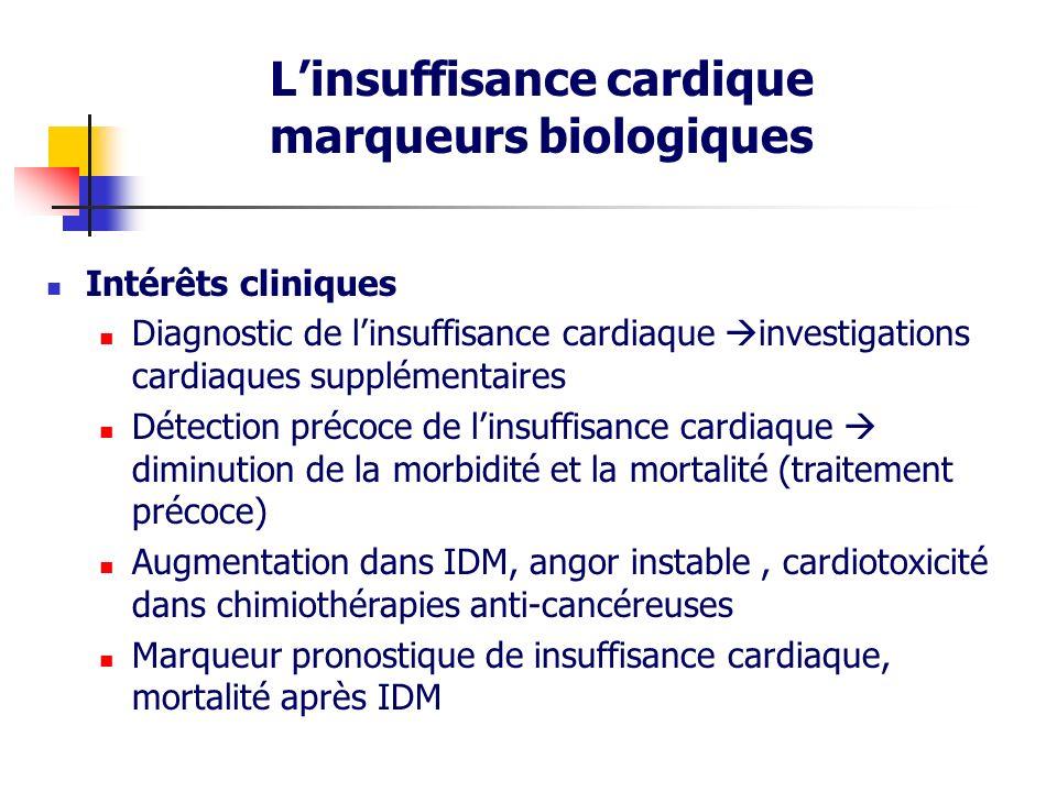 L'insuffisance cardique marqueurs biologiques