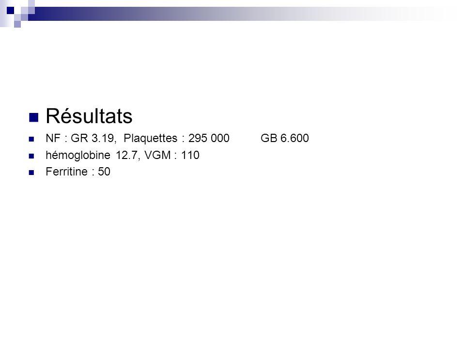 Résultats NF : GR 3.19, Plaquettes : 295 000 GB 6.600