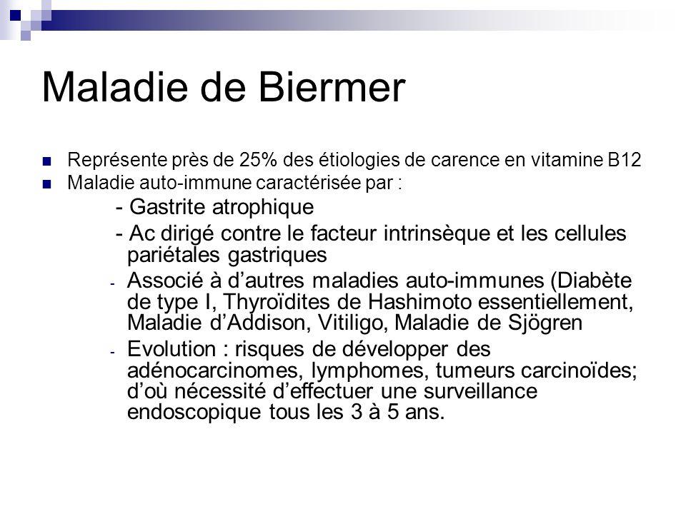 Maladie de Biermer - Gastrite atrophique