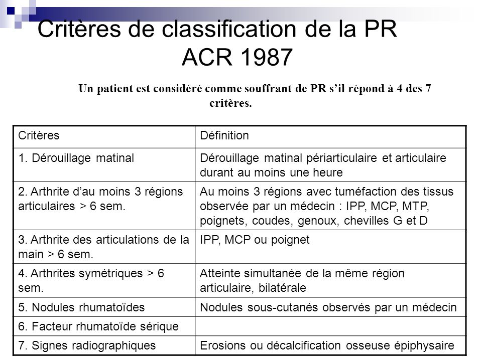Critères de classification de la PR ACR 1987