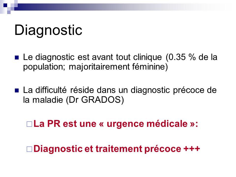 Diagnostic La PR est une « urgence médicale »:
