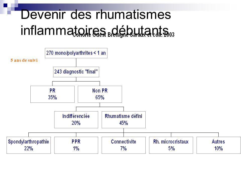 Devenir des rhumatismes inflammatoires débutants