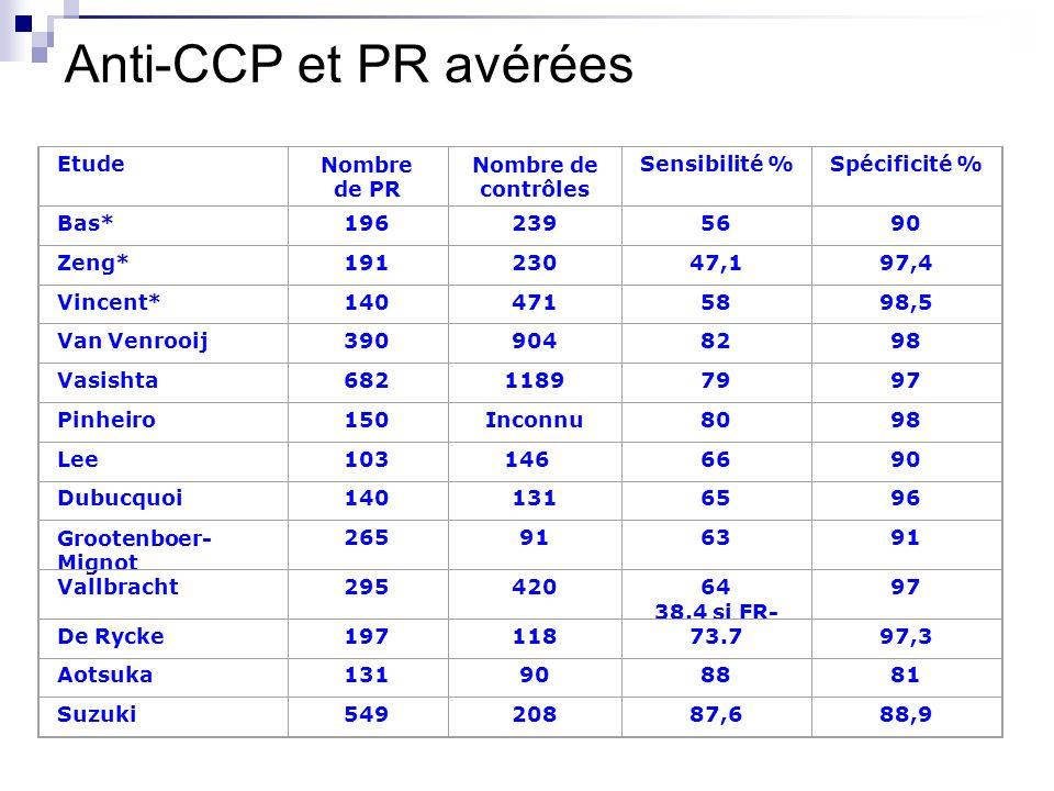 Anti-CCP et PR avérées Etude Nombre de PR Nombre de contrôles