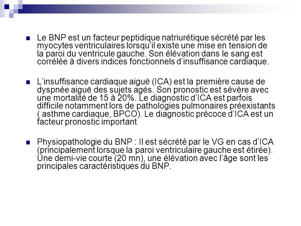 Le BNP est un facteur peptidique natriurétique sécrété par les myocytes ventriculaires lorsqu'il existe une mise en tension de la paroi du ventricule gauche. Son élévation dans le sang est corrélée à divers indices fonctionnels d'insuffisance cardiaque.