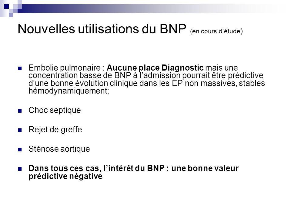 Nouvelles utilisations du BNP (en cours d'étude)
