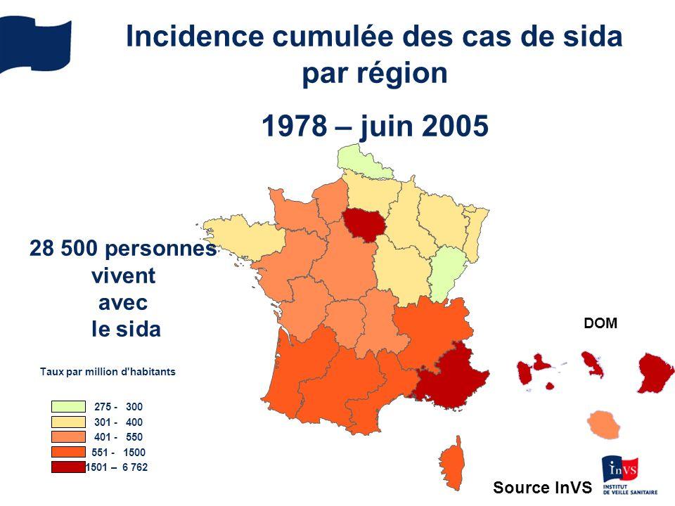 Incidence cumulée des cas de sida par région