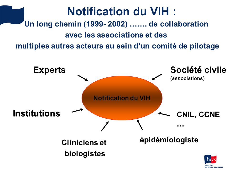 Notification du VIH : Experts Société civile Société civile