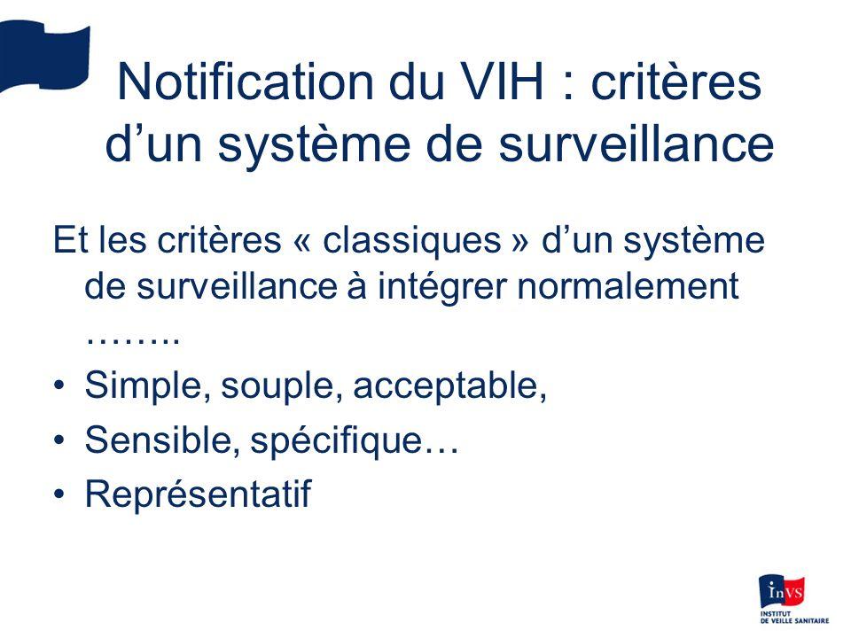 Notification du VIH : critères d'un système de surveillance