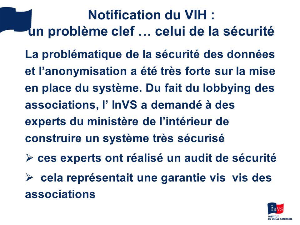 Notification du VIH : un problème clef … celui de la sécurité