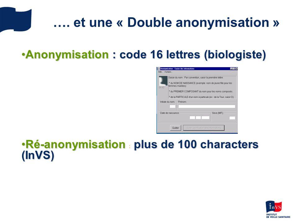 …. et une « Double anonymisation »