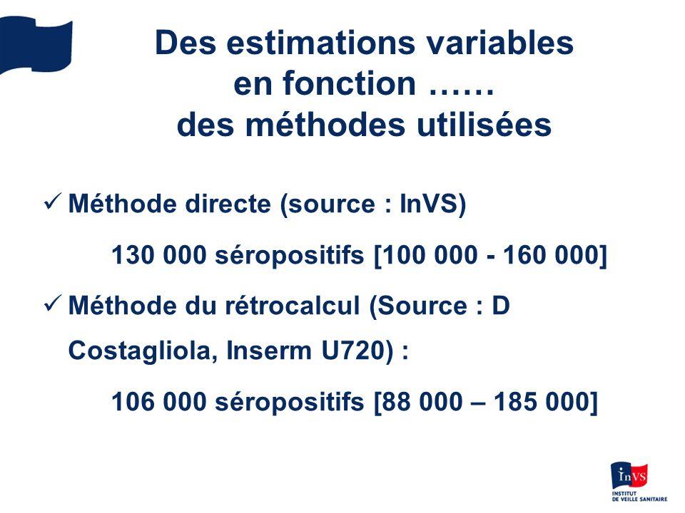 Des estimations variables en fonction …… des méthodes utilisées